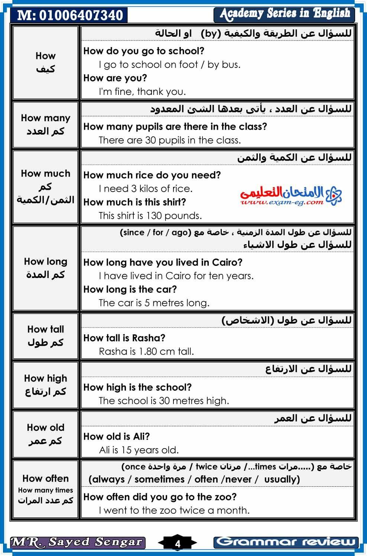 بالصور اقوى 20 ورقة لتبسيط قواعد اللغة الانجليزية منتدى الامتحان التعليمى English Vocabulary Words Learn English Words English Language Teaching