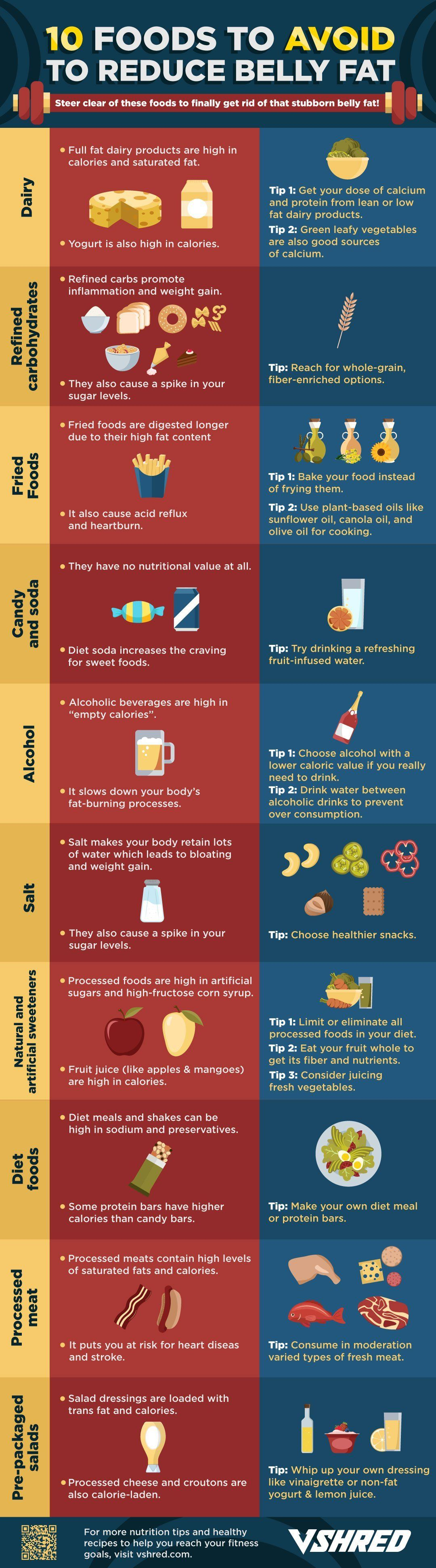 Best Of 2018 On Foods To Avoid Food Infographic Workout Diet Plan