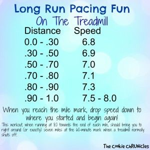 long run on treadmill workout / the cookie chrunicles