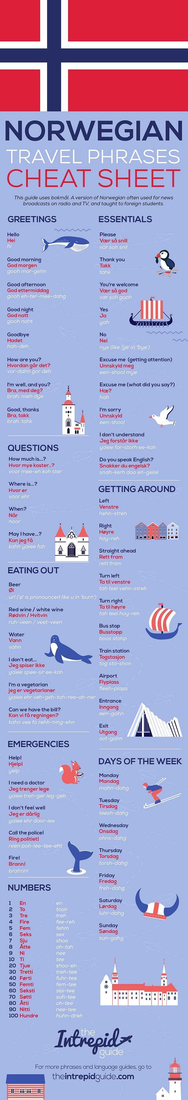 Guía de frases de viaje noruego de supervivencia con pronunciación – #Guide #Norwegian #P …