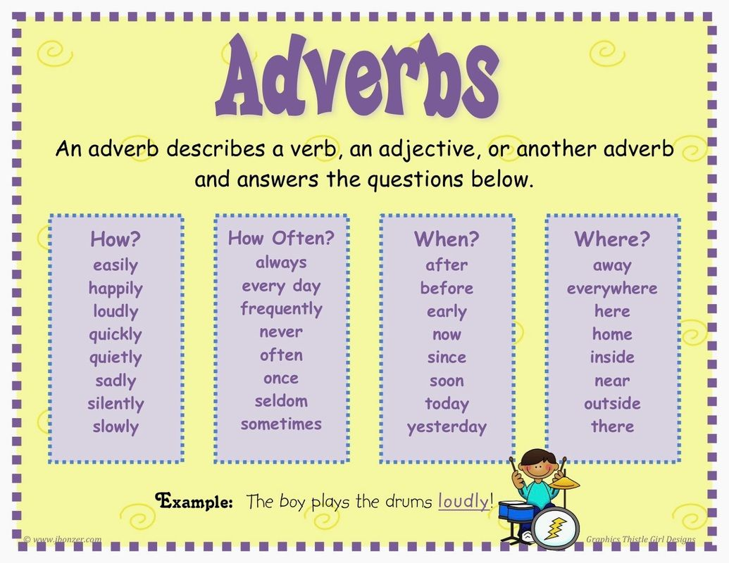 Pin By Haydee Perez On 7 Strong In Speech Adverbs Adverbs Anchor Chart Learn English