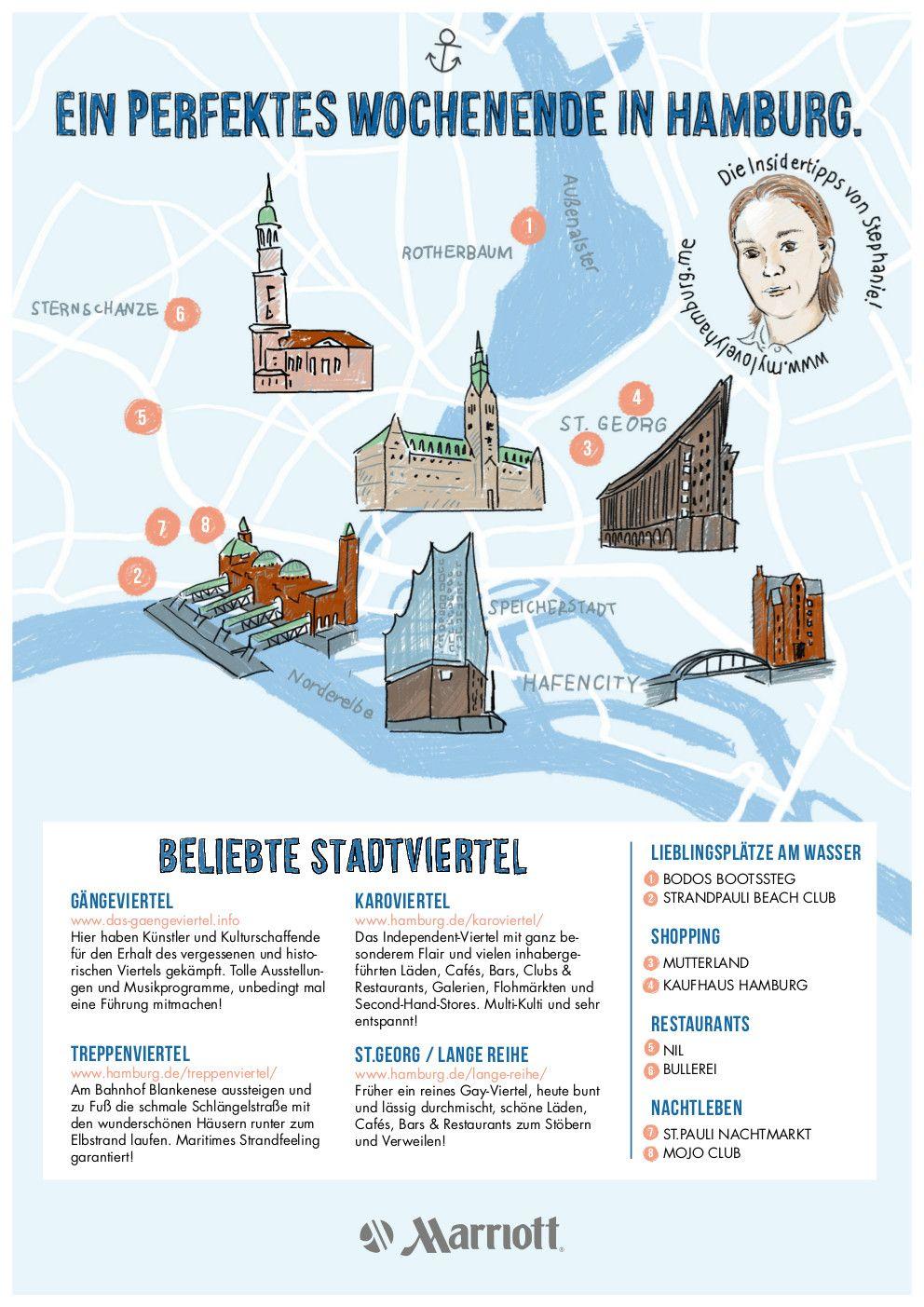 Hotspots My Lovely Hamburg Blog Hamburg Reise Hamburg Und