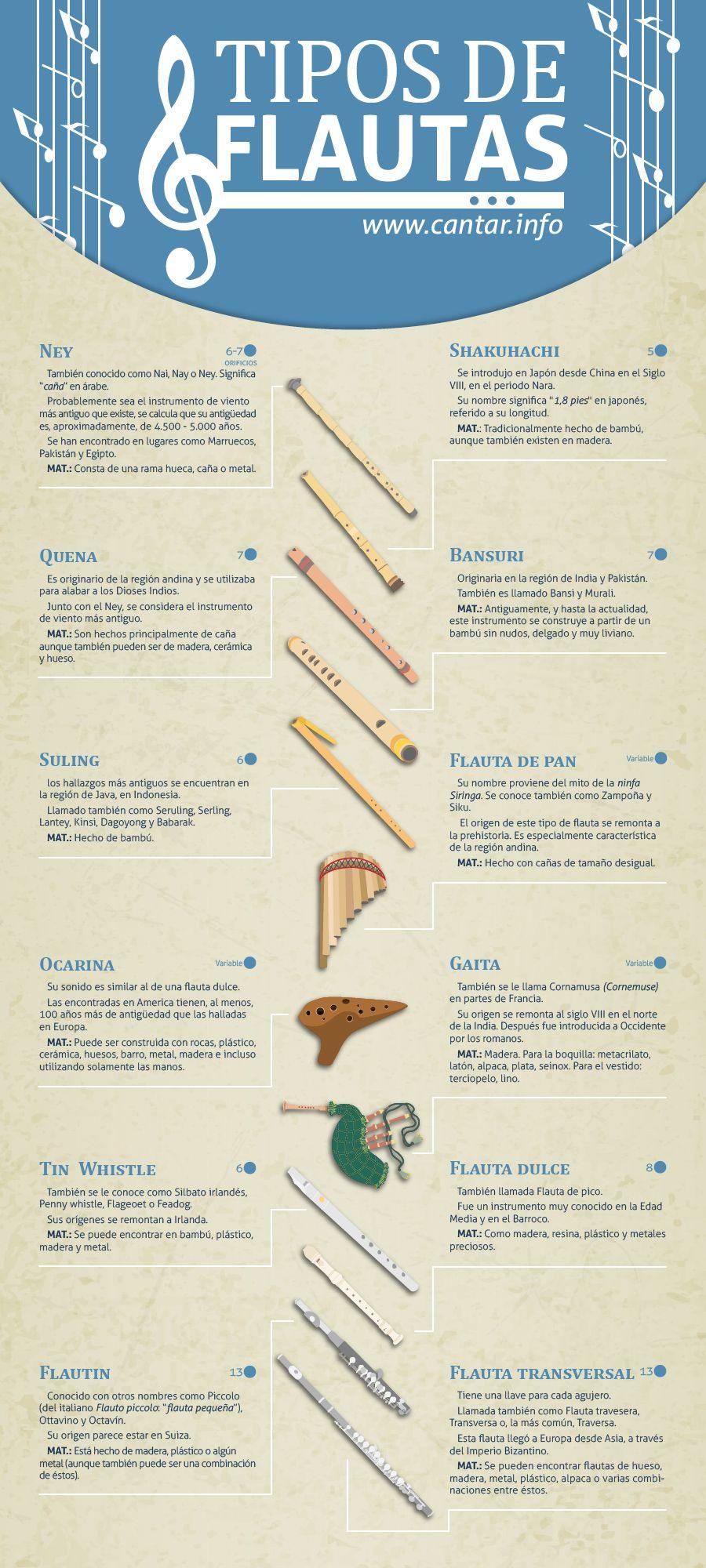 240 Ideas De Musica Musica Romanticismo Musical Toni Zenet