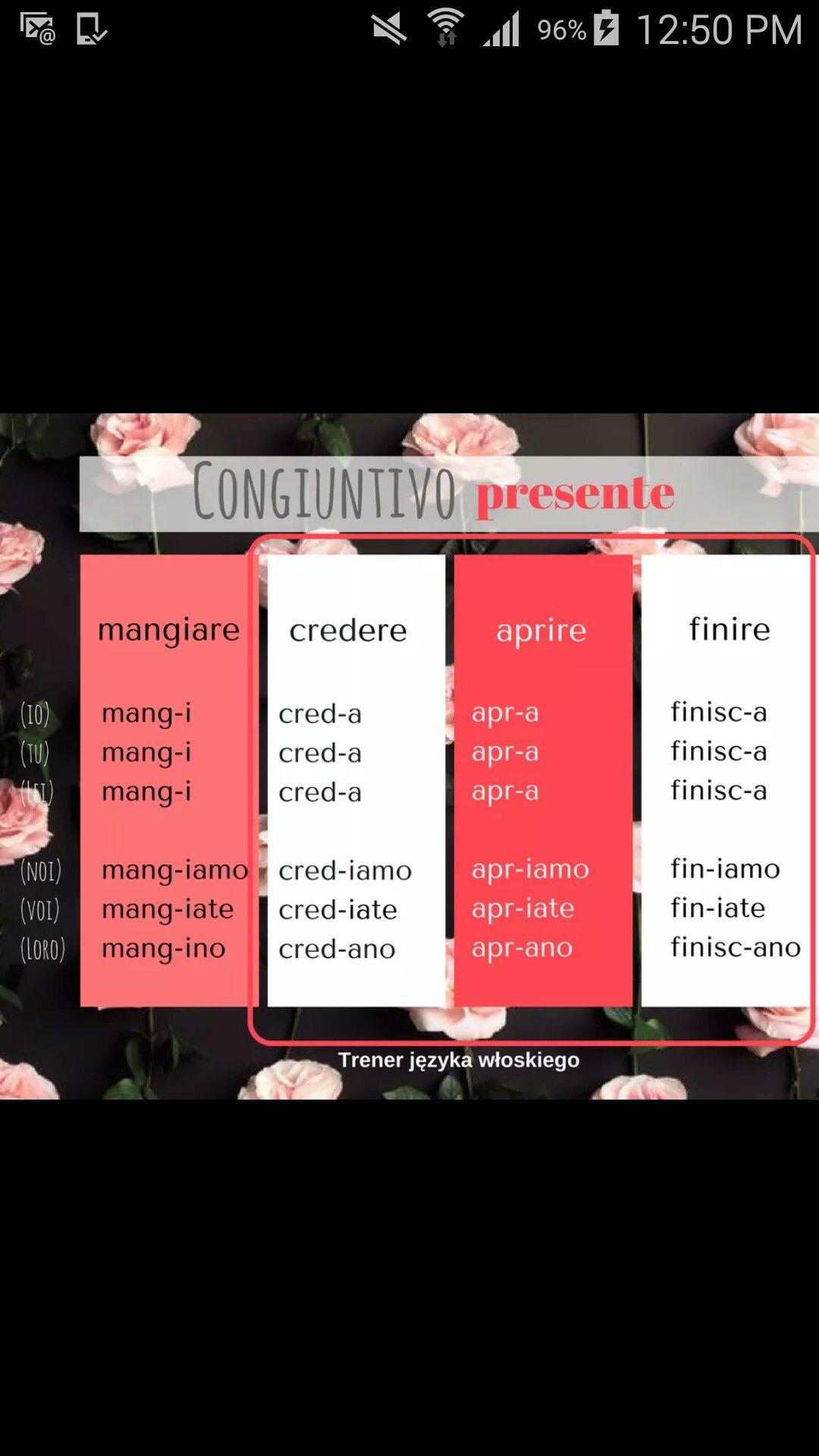 Pin By Ania On Italian Language