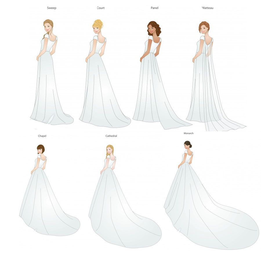 Wedding dress train guide style length and type lilly kidu