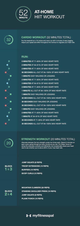#bestes #bestes workout für zuhause #fitnes #fitness #für #Ideas #circuitworkout #zirkeltraining #zu...