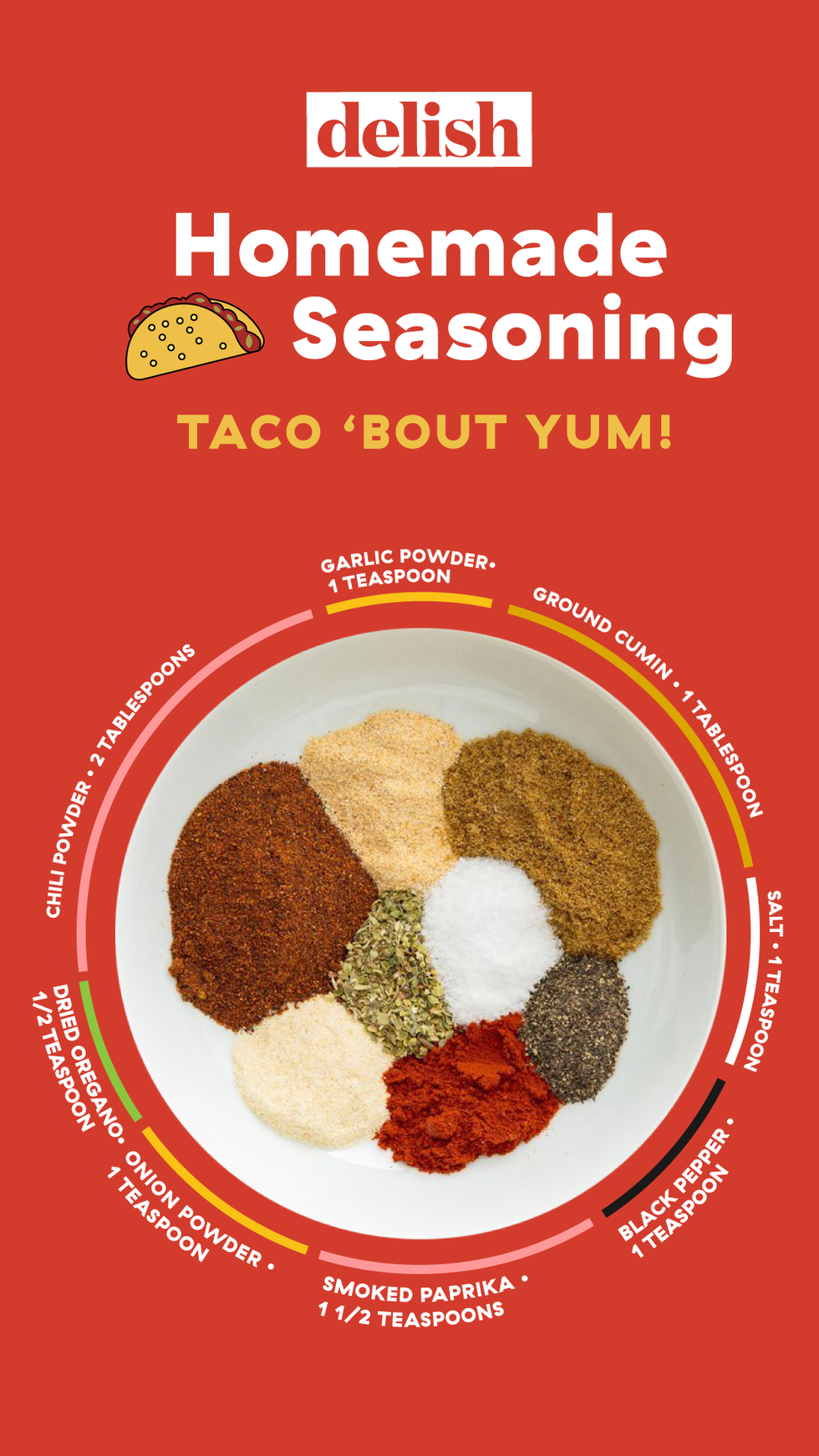 Never Buy Taco Seasoning Again