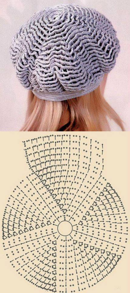 crochet   crochet   Pinterest   Gorros, Tejido y Ganchillo