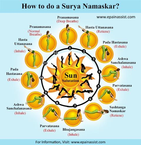 how to do a surya namaskar or sun salutation with images