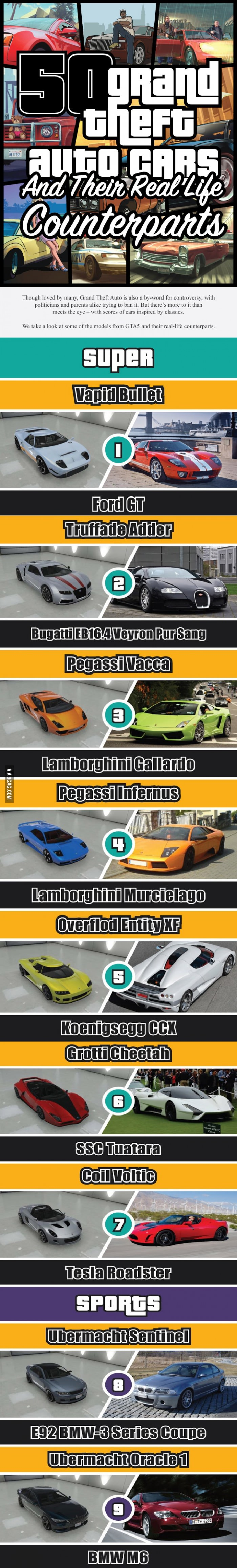 Gta V Cars in real life part 1 | Gaming (Everything