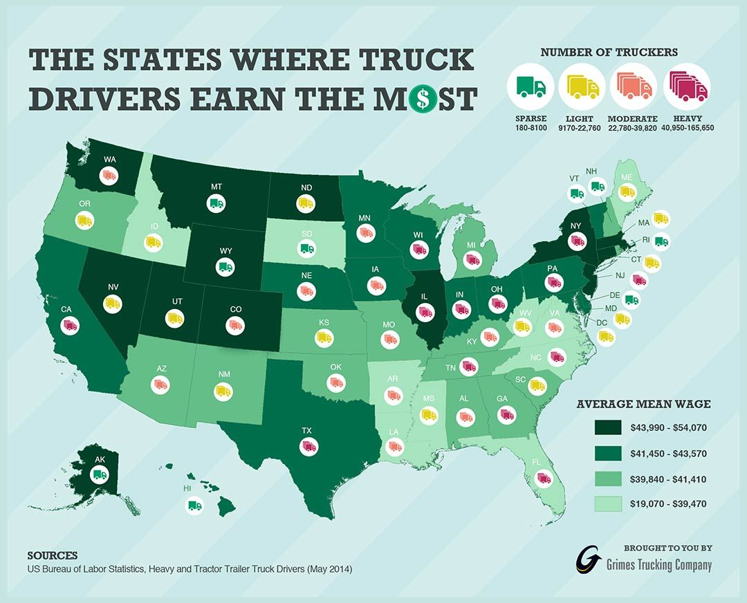 Truck Driver Salary >> How Much Do Truck Drivers Make Infographic Map Truck Driver Salary