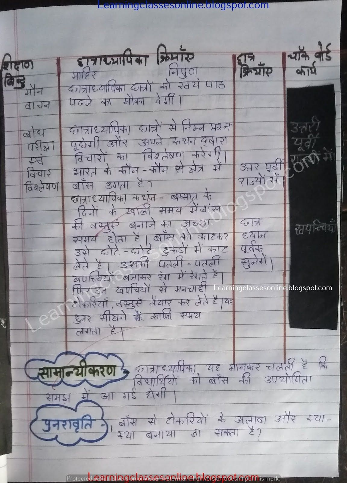 Lesson Plan In Hindi Class 6