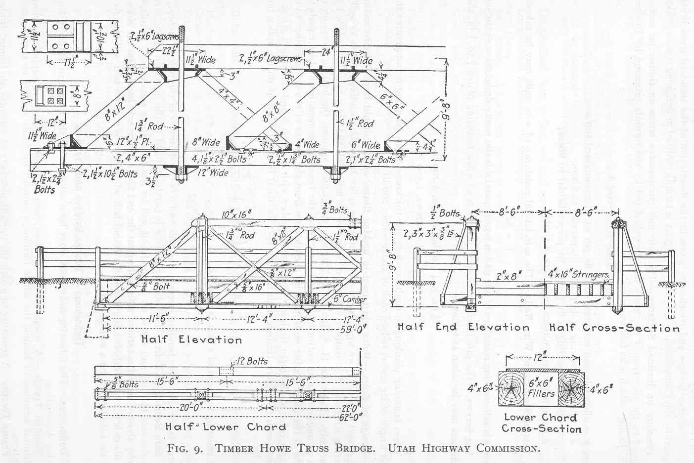 Free Model Railroad Bridge Drawings Plans And Details Of A Timber Howe Pony Truss Model Railway Track Plans Model Trains Train Layouts