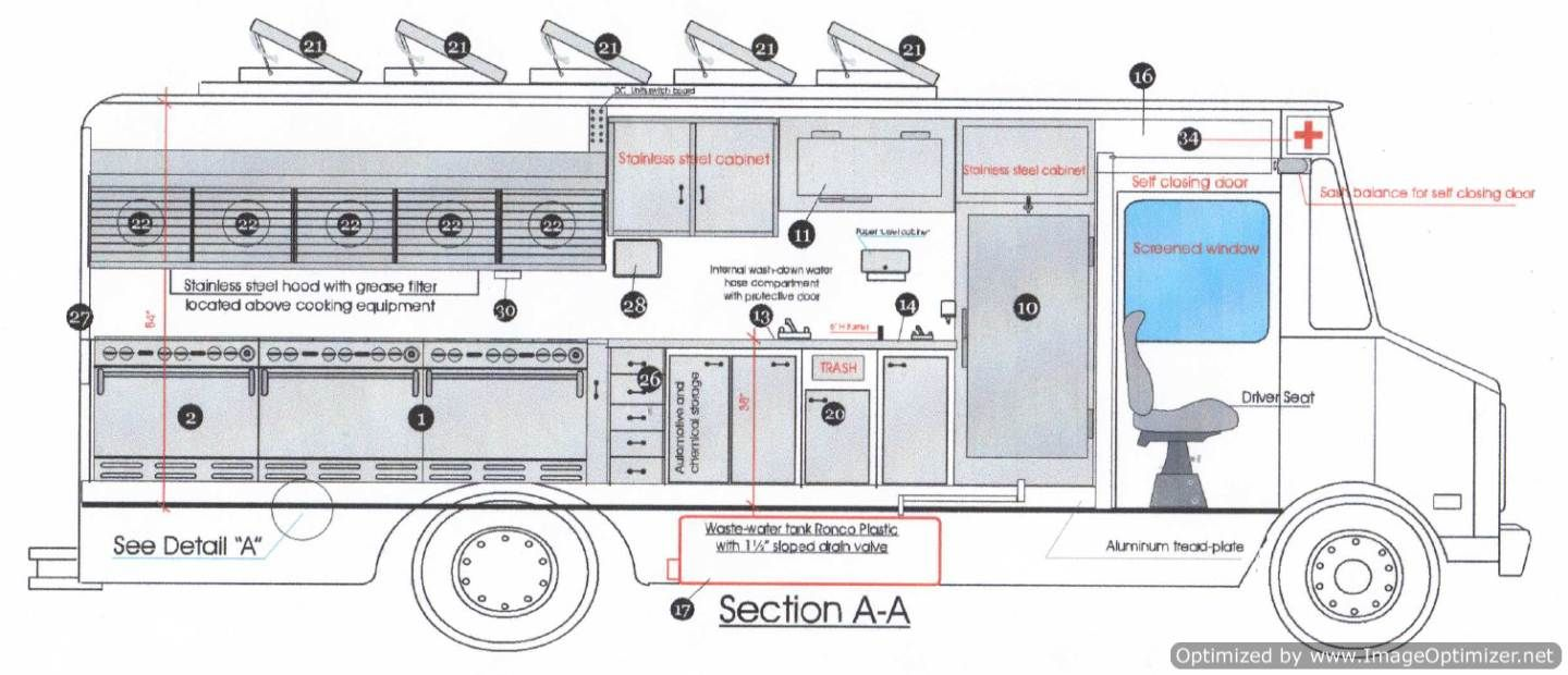 food truck schematic | food truck, food truck business, food truck for sale  pinterest