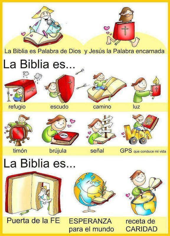 La Biblia es...   Mensajes Cristianos   Pinterest   La biblia ...