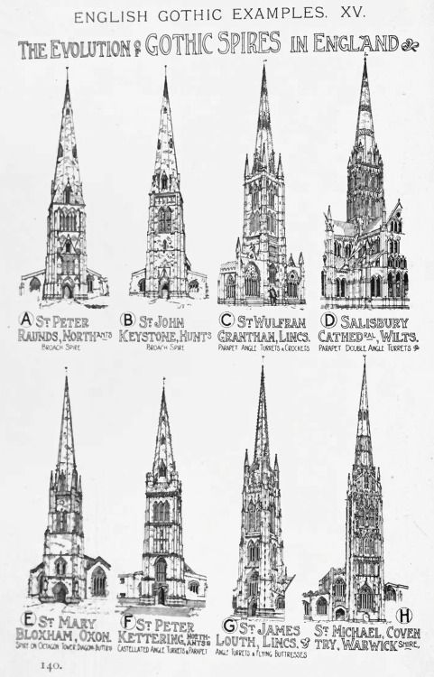 The evolution of gothic spires in england a history of architecture the evolution of gothic spires in england a history of architecture on the comparative method by sir banister fletcher malvernweather Choice Image
