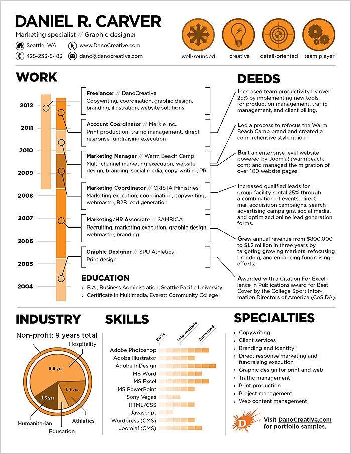 Danielrcarver Akadano Creativeresume Jpg 700 906 Pixels Creative Resume Resume Resume Design