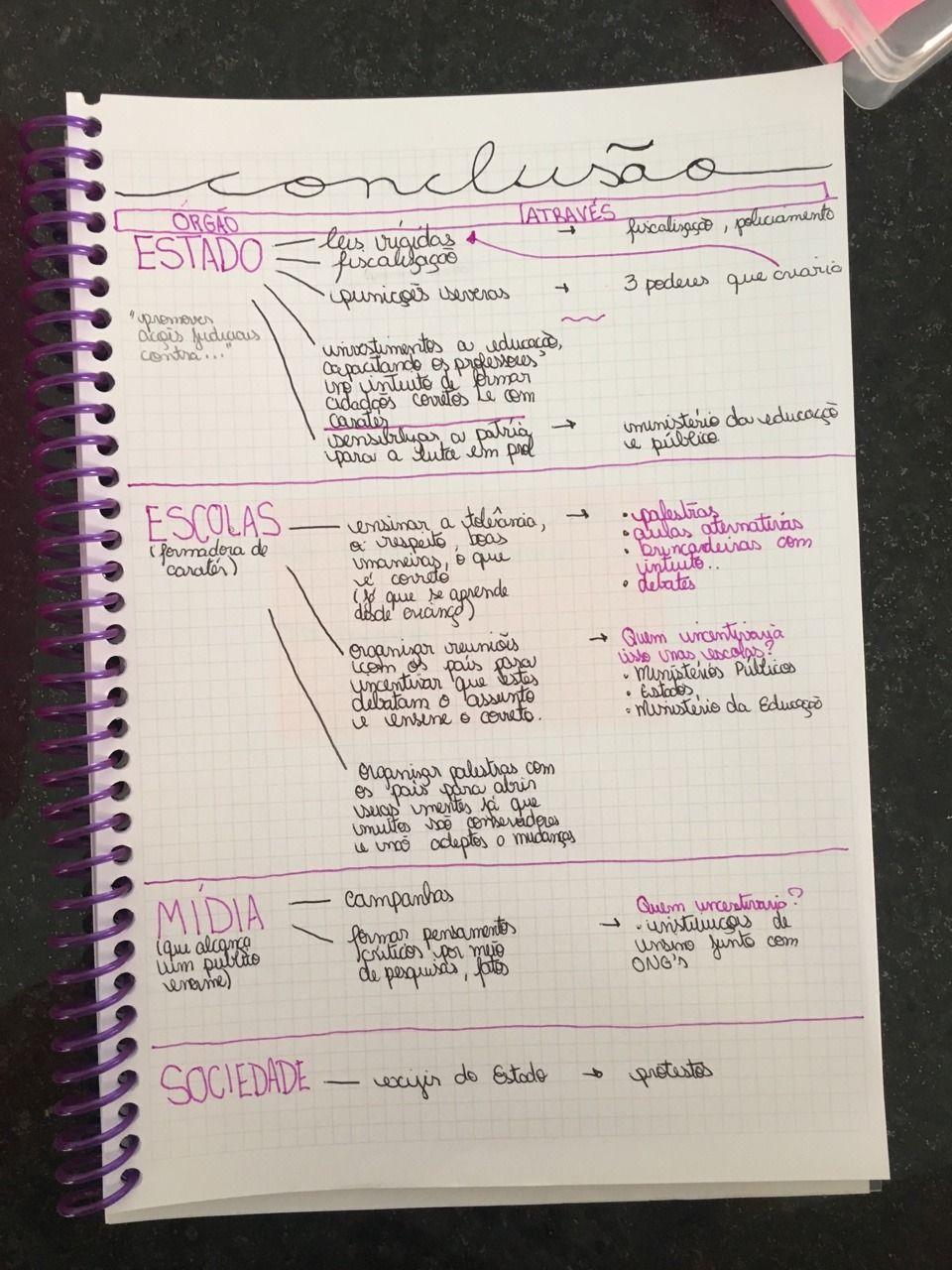 CONCLUSÃO REDAÇÃO | estudo | Conclusão redação, Estudos para o enem e Plano de estudos