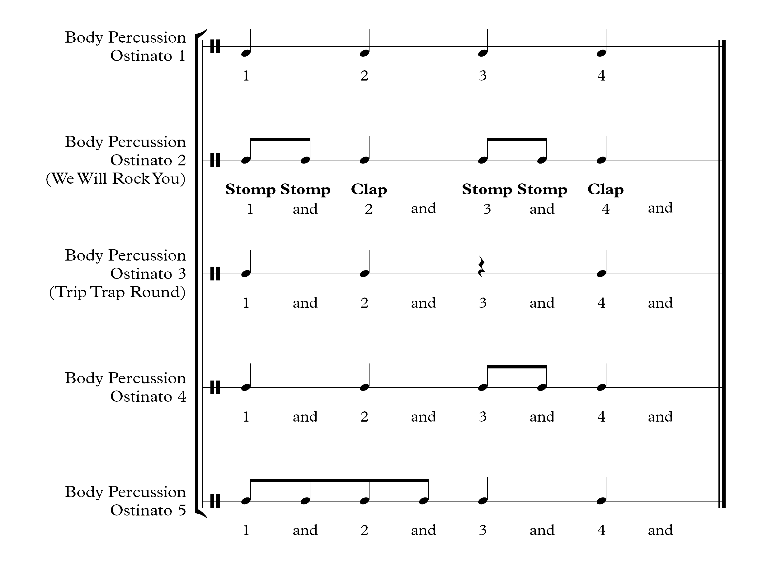 Body Percussion Images