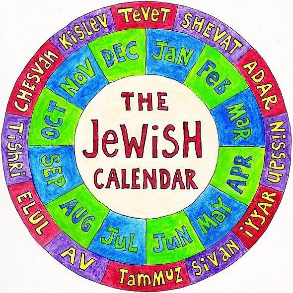 JEWISH | jewish-calendar