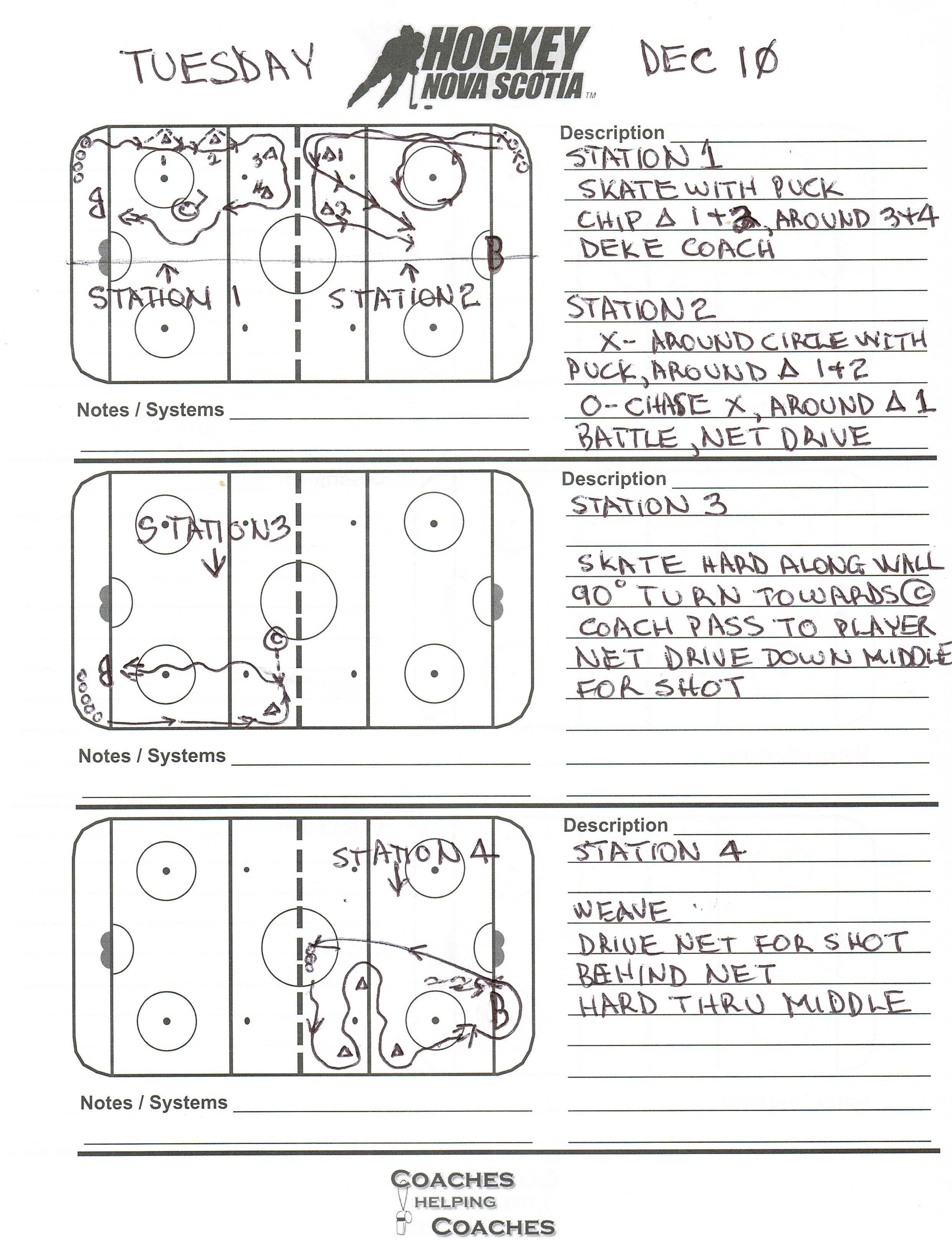 Full Ice Practice Plan For Novice U8 With Four Stations
