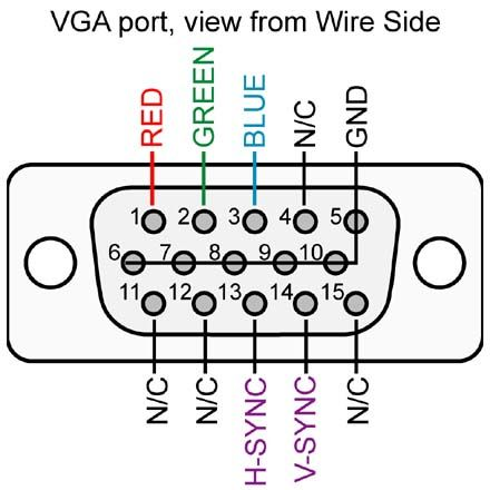 How To Turn A Standard Xbox 360 Video Cable Into A Vga Cable For Make Benefit Your Wallet Vga Connector Vga Electronics Basics