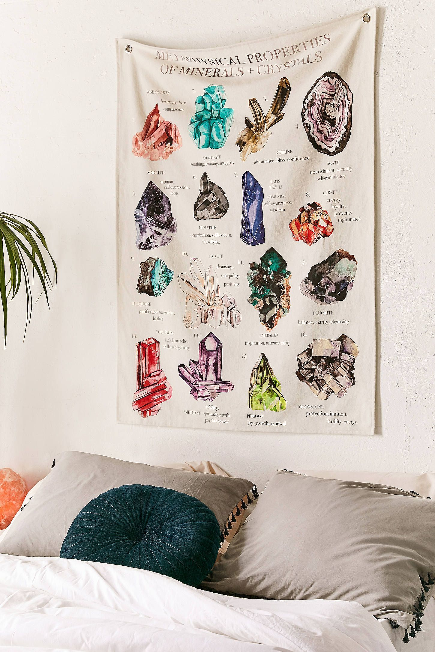 Urban Outfitters Illustrative Reference Chart Tapestry in ... on Bedroom Reference  id=43584