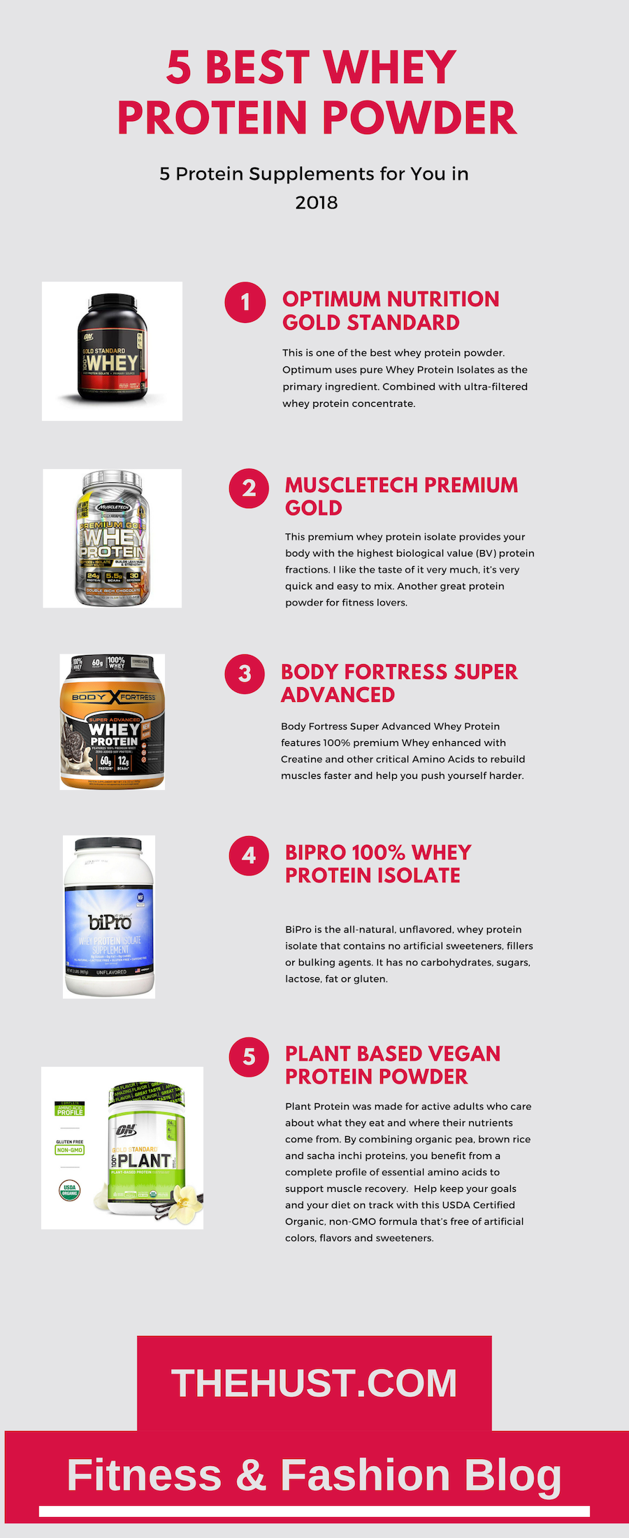Top 5 Whey Protein Powers to Buy in 2018.. #wheyproteinrecipes