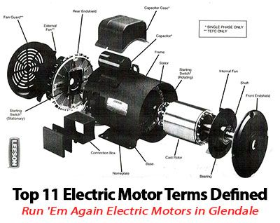 Top Glendale Electric Motor Terms Defined Run Em Again Motors Electric Motor Electricity Electrical Projects