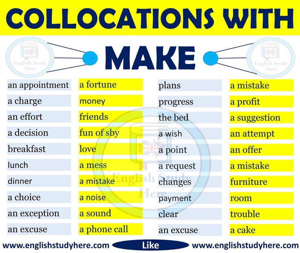 All About English | VK | My Saves | English collocations