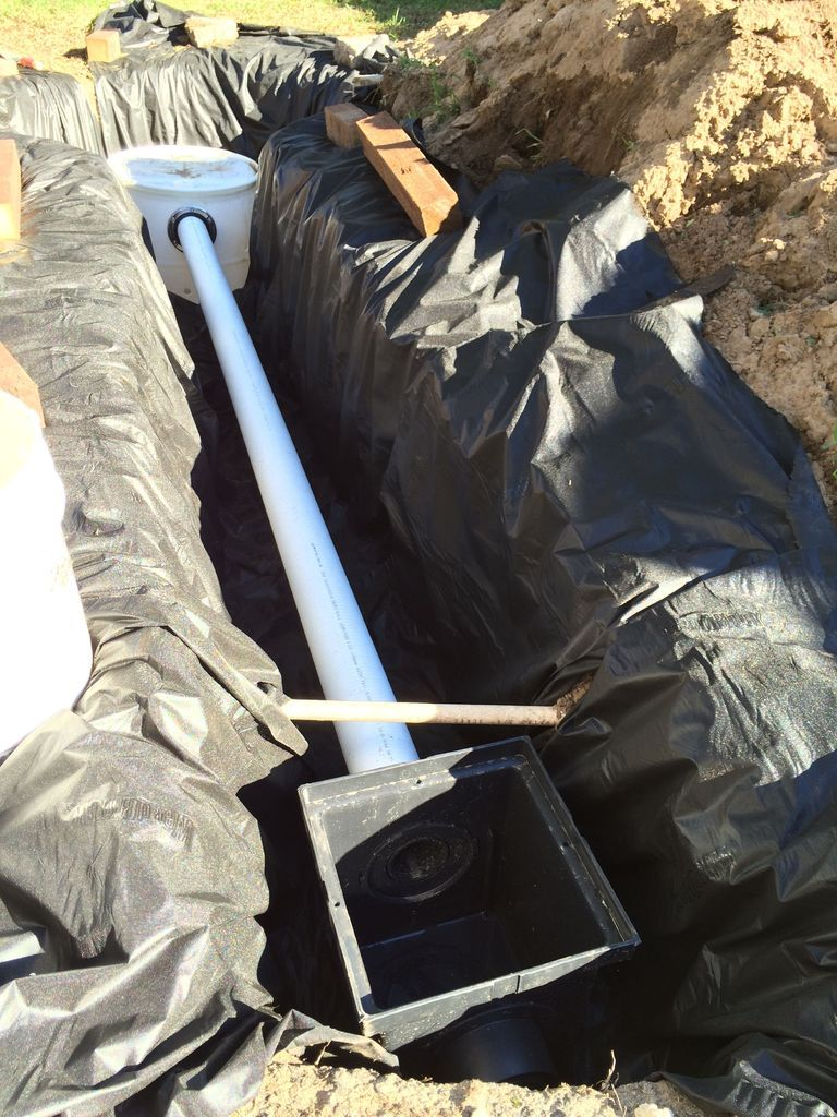 French Drain With Dry Well Dry Well French Drain Backyard Drainage