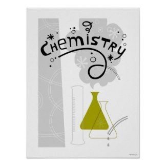 Chemistry Science Lab Posters