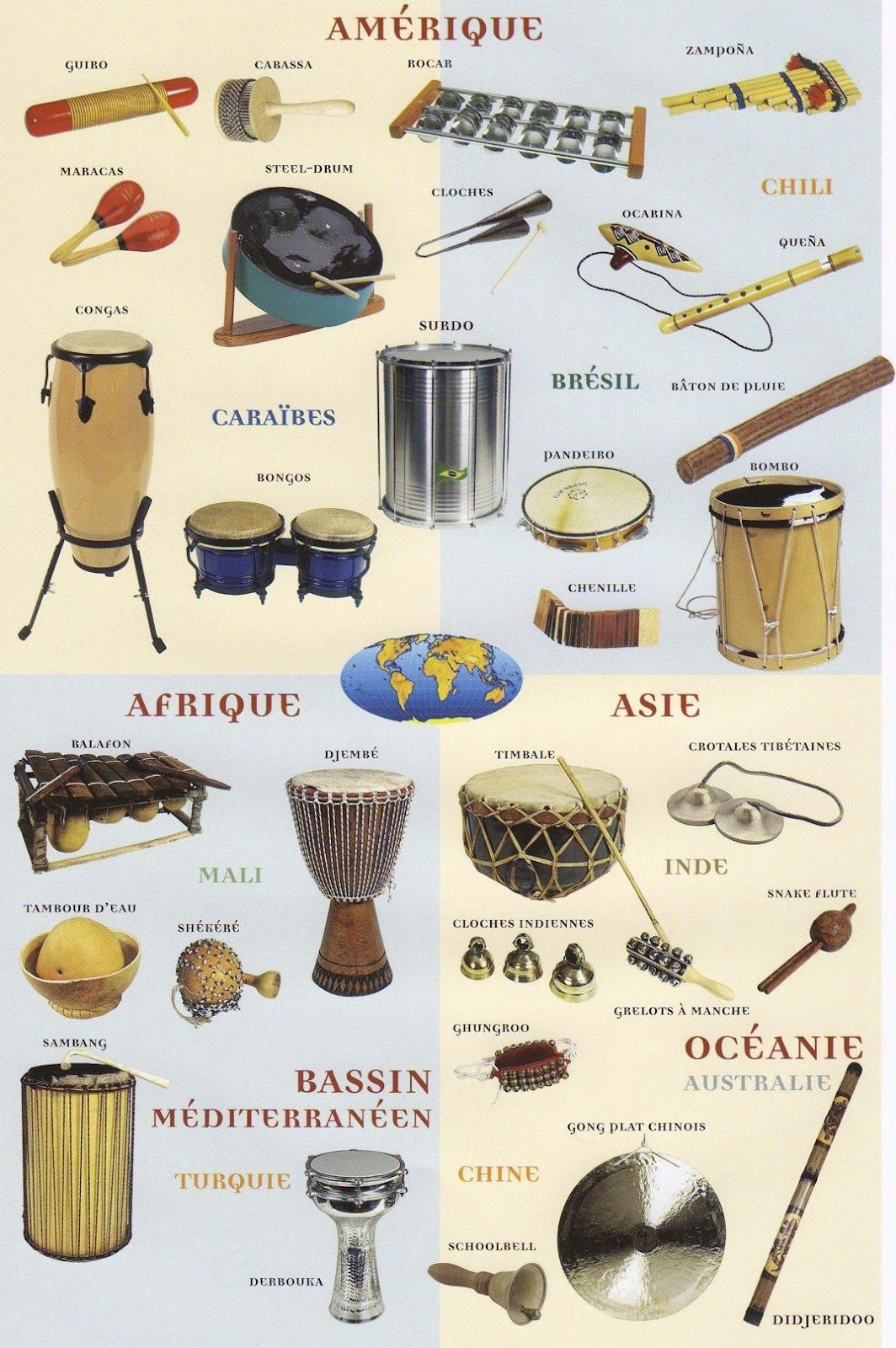 instrument de musique percussion