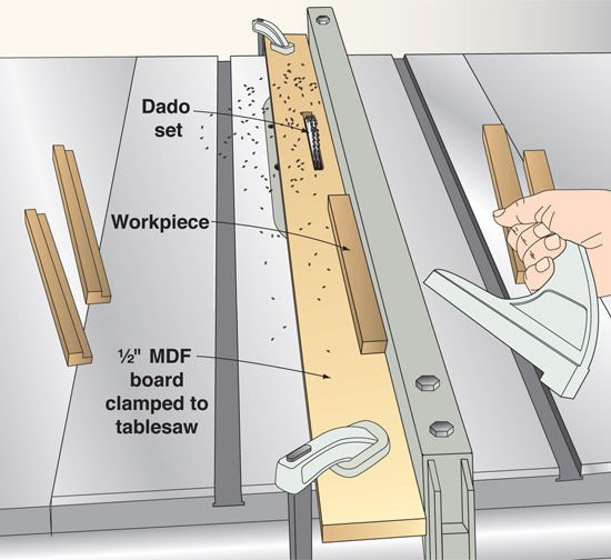 Pin On Wood Working Tips