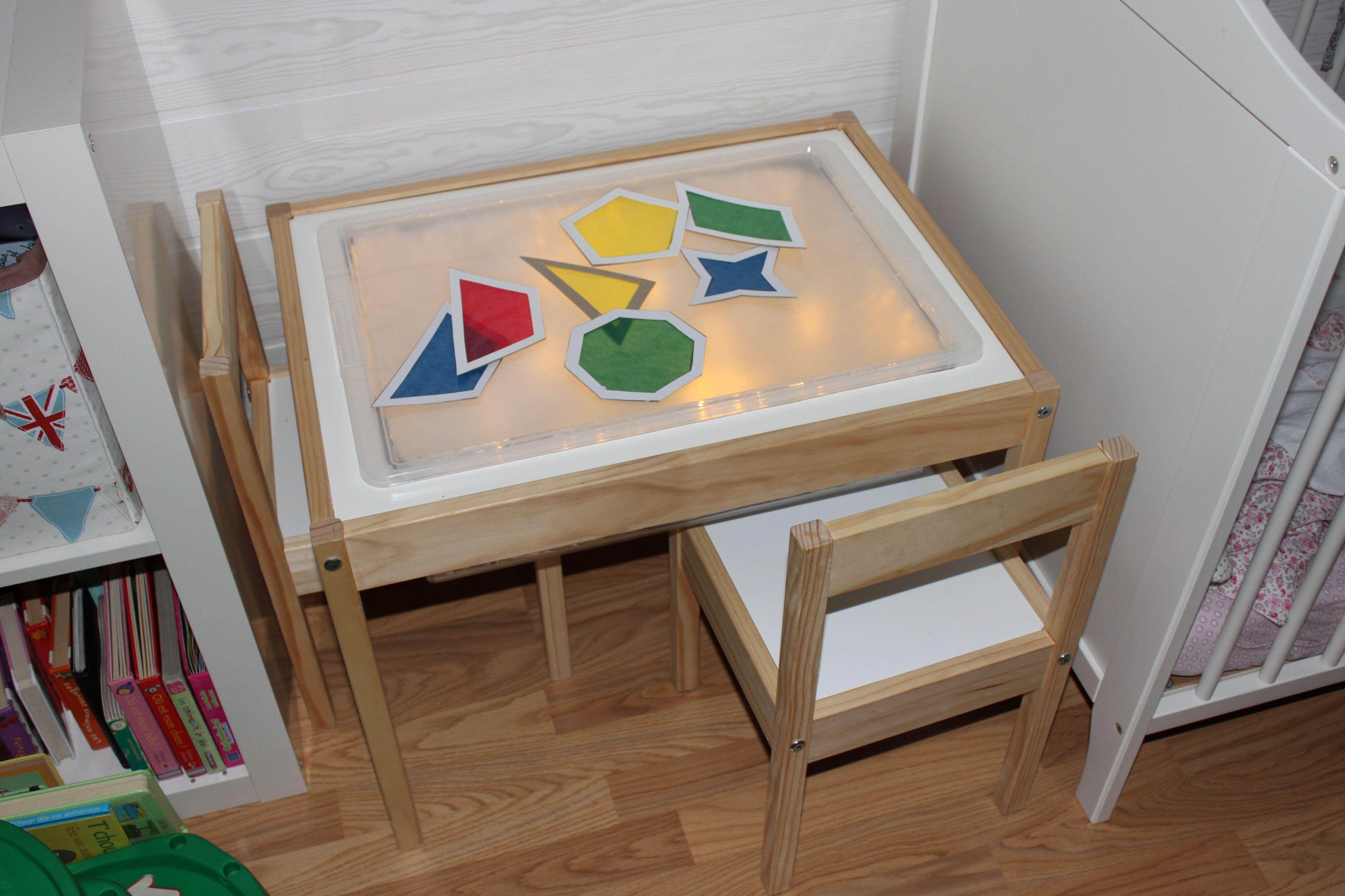 table ikea transformee en table lumineuse ikea ikea rangement enfant ikea table enfant
