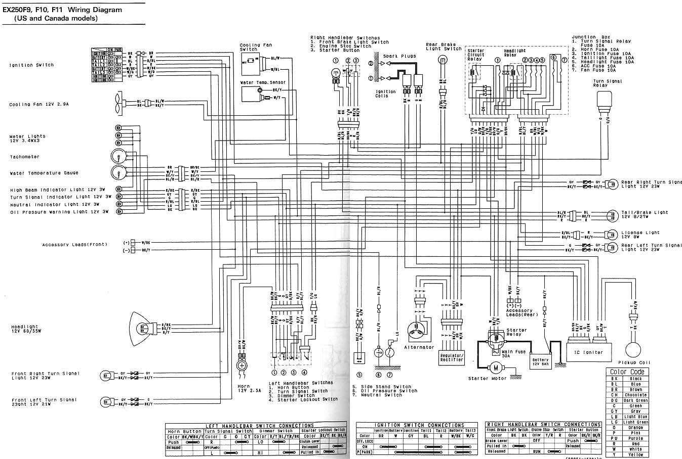 Gearhead Porn Ninja Ex250 Wiring Laid Bare Cars Bikes 2013 Polaris Switch Back 600 Diagram