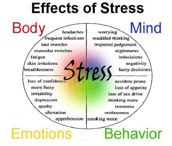 how to get relief from mental stress