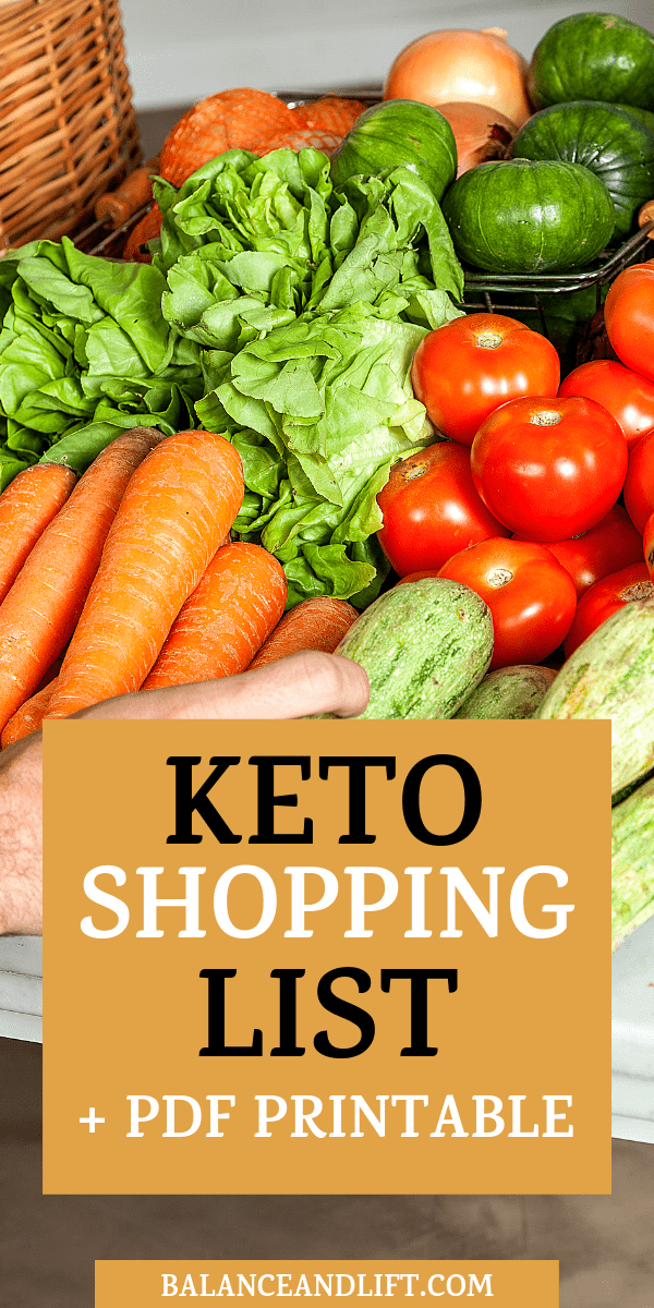 Keto Food List What You Can and Can't Eat on the Keto