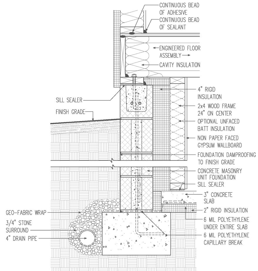 Image result for reinforced concrete block plan insulation for Concrete block floor plans