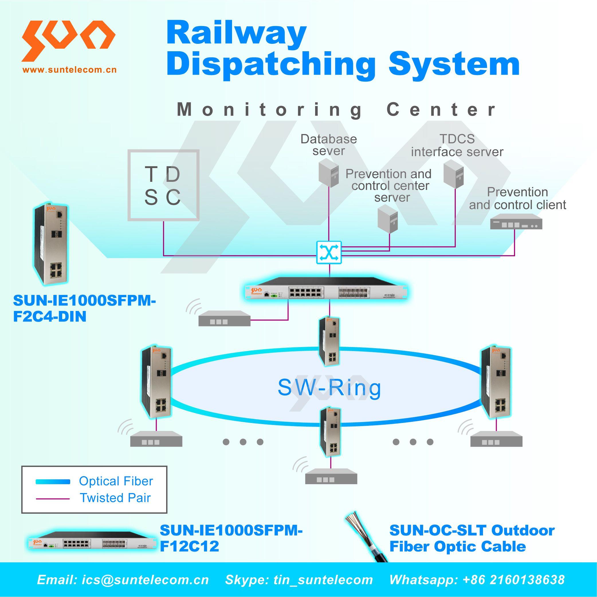 Industry Fiber Optic Solutions Fiber Optic Fiber Optic Cable Industrial