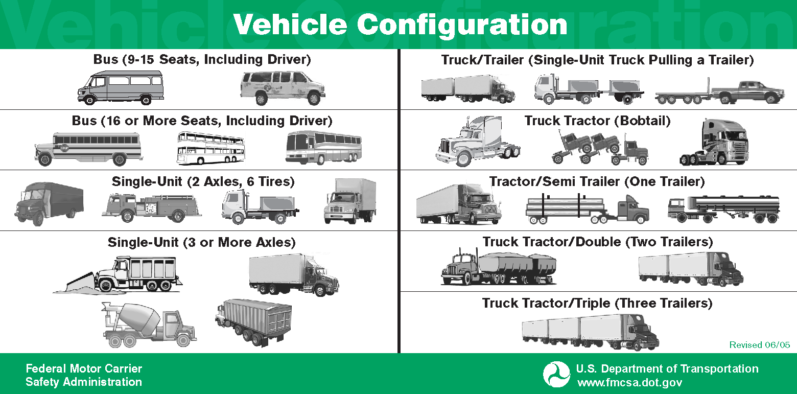 Vehicle Body Types