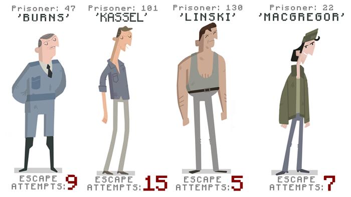 The Breakout By Pixel Trip Studios Kickstarter Indie