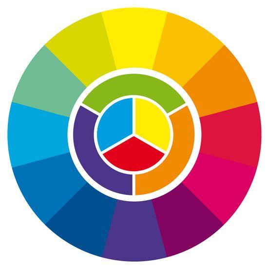 طريقة تنسيق الالوان مقدمة طريقة تنسيق الألوان هل تريد اختيار الوان شعار صممته ام هل تريد اختيار الو Diy Art Painting Color Balance Geometry Art