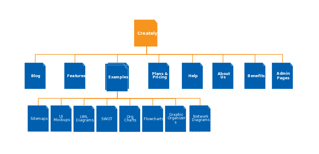 sitemap template creately site map templates templates site