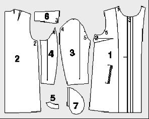 Photo of Sewing a coat – in stock patterns – Clothing and …