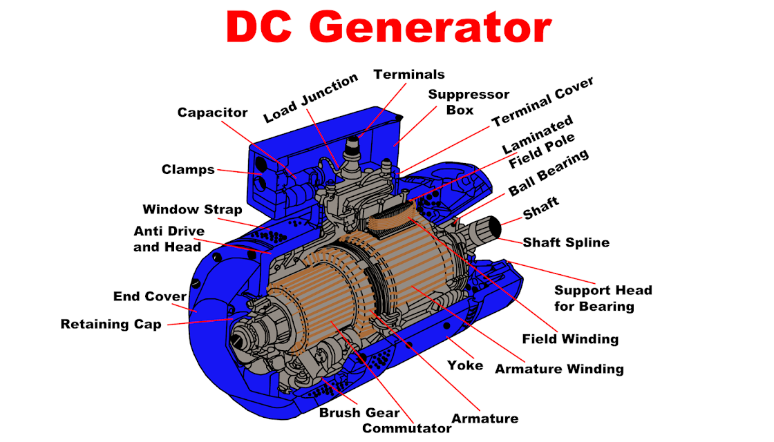 Split Phase Capacitor Start Electric Motor Electric Motor Electricity Capacitor