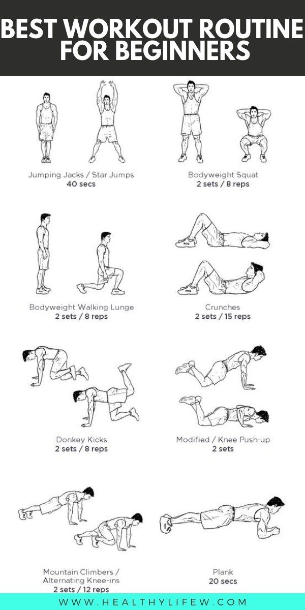 4 WEEKS WORKOUT ROUTINES FOR BEGINNERS