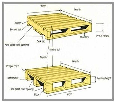 Warehouse Sizing Milk Crate Furniture Pallet Manufacturers Wooden Pallet Beds
