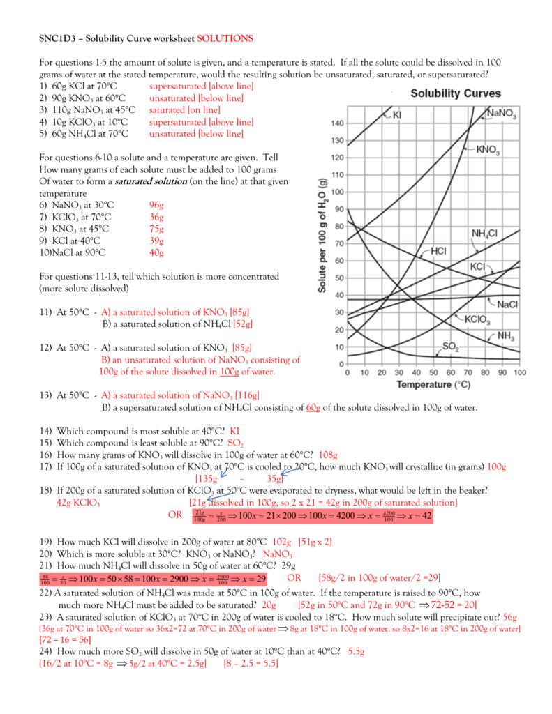 worksheet. Solubility Graph Worksheet. Worksheet Fun ...