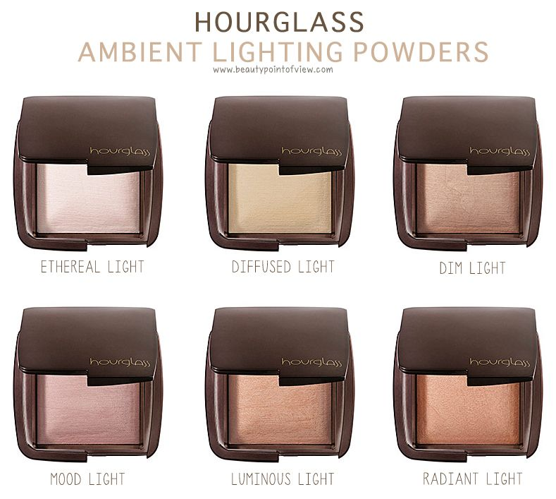 hourglass ambient lighting powder Archives - Beauty Point Of View  sc 1 st  Pinterest : ambient lighting powder - azcodes.com